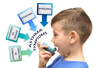 Child Asthma and Allergies Symptoms