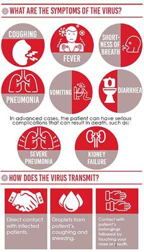 coronavirus symptom - photo #31