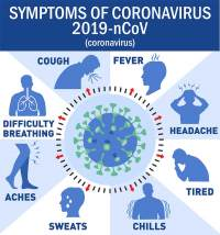How Coronavirus COVID-19 Spreads